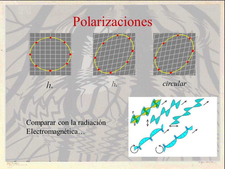 Polarizaciones circular Comparar con la radiación Electromagnética…