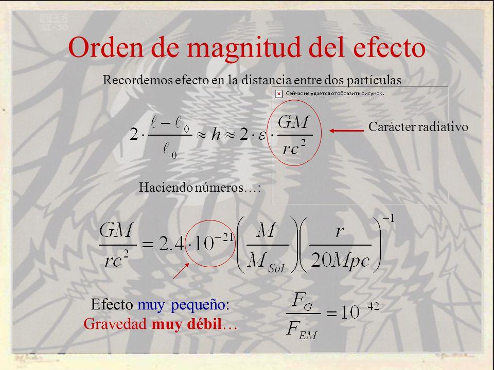 Orden de magnitud del efecto