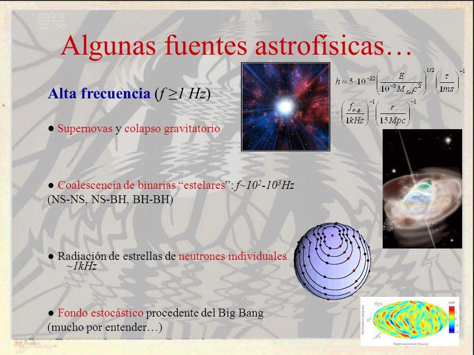 Algunas fuentes astrofísicas…