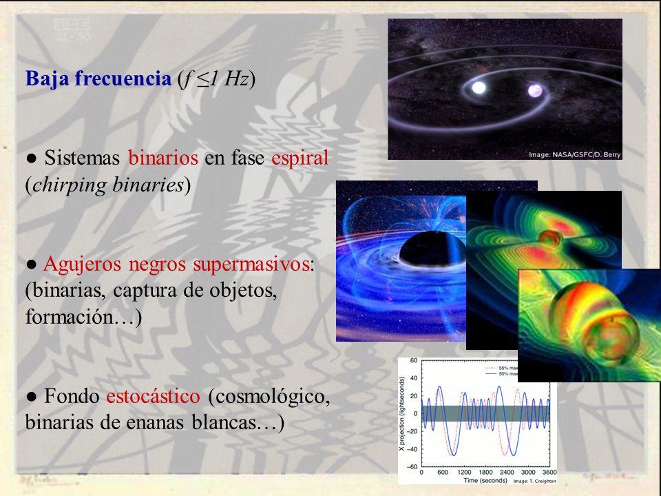 Baja frecuencia (f ≤1 Hz)