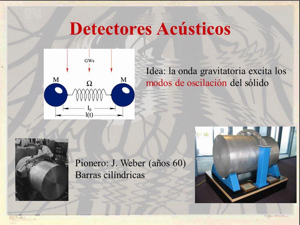 Detectores Acústicos Idea: la onda gravitatoria excita los