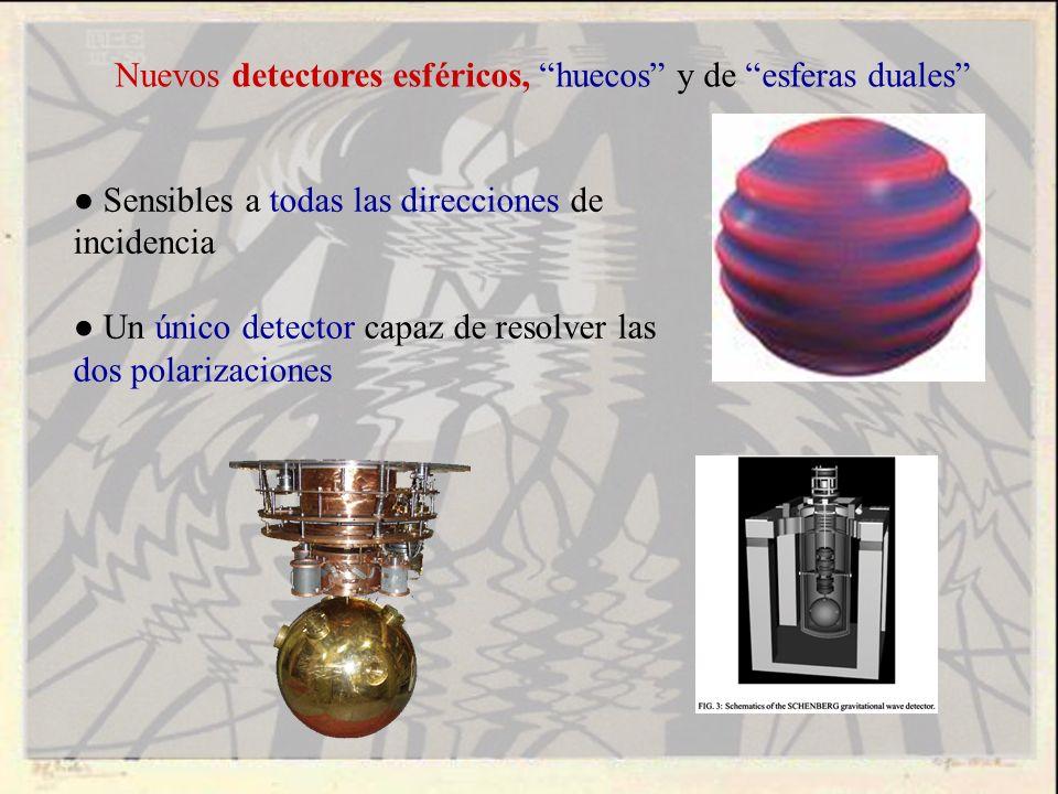 Nuevos detectores esféricos, huecos y de esferas duales