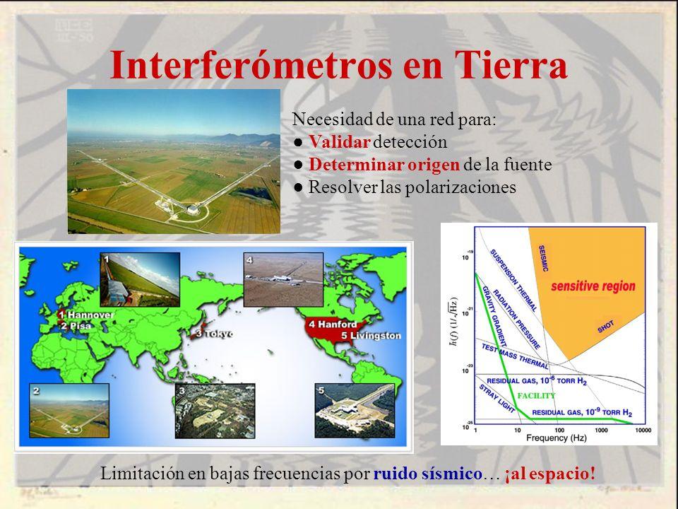 Interferómetros en Tierra
