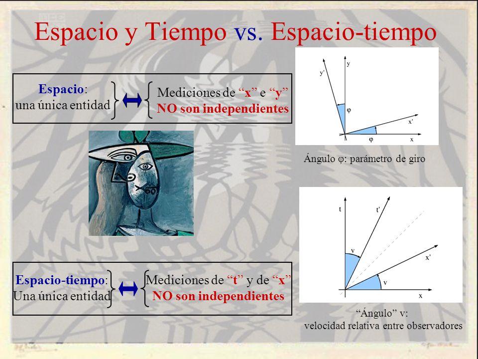 Espacio y Tiempo vs. Espacio-tiempo