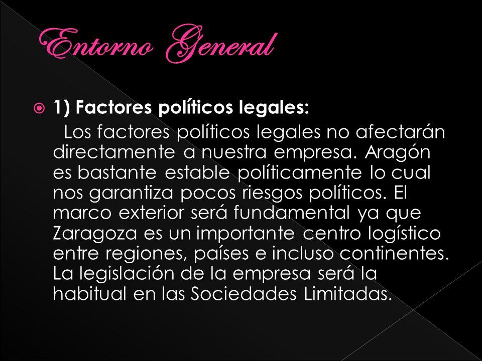 Entorno General 1) Factores políticos legales: