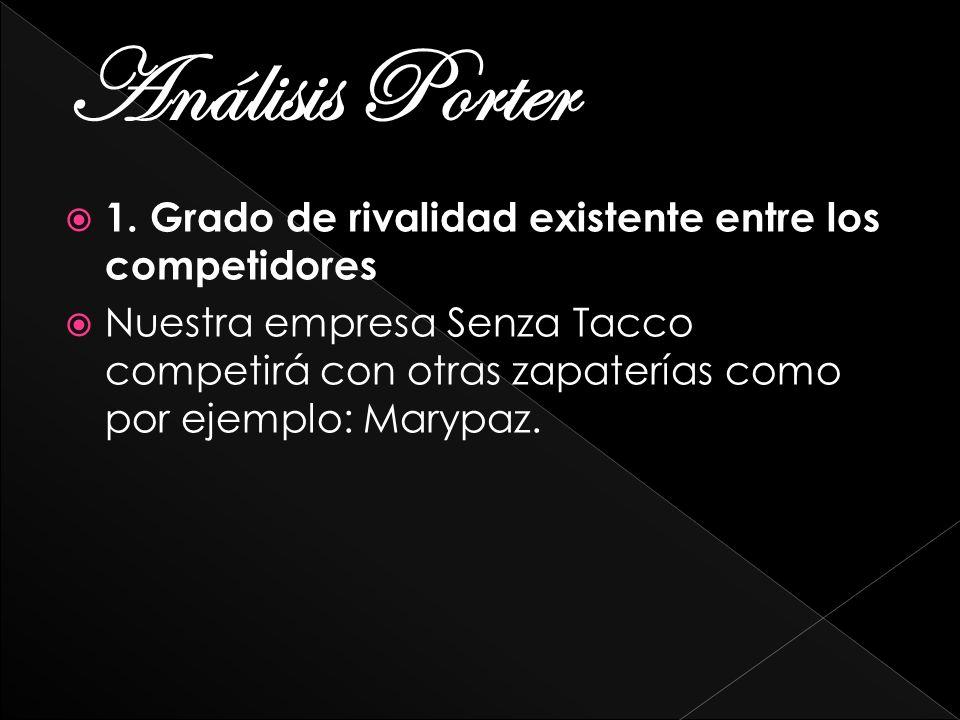 Análisis Porter 1. Grado de rivalidad existente entre los competidores