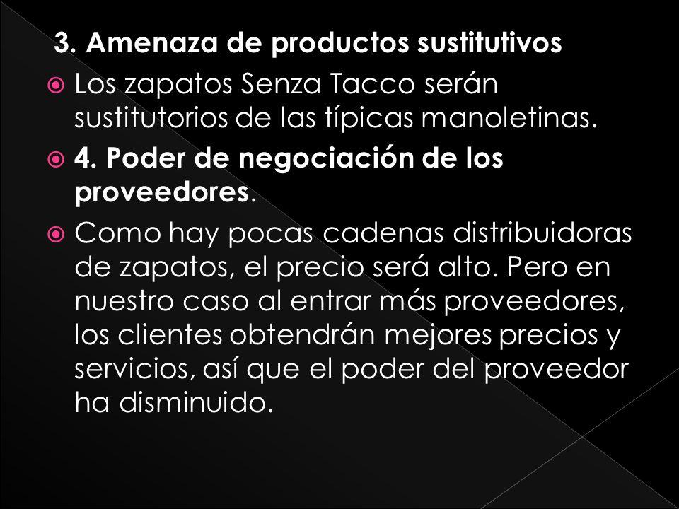 3. Amenaza de productos sustitutivos