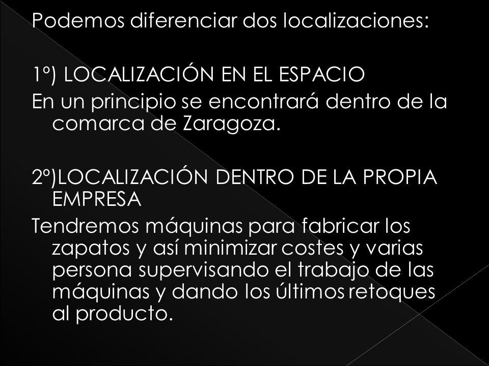 Podemos diferenciar dos localizaciones: 1º) LOCALIZACIÓN EN EL ESPACIO En un principio se encontrará dentro de la comarca de Zaragoza.