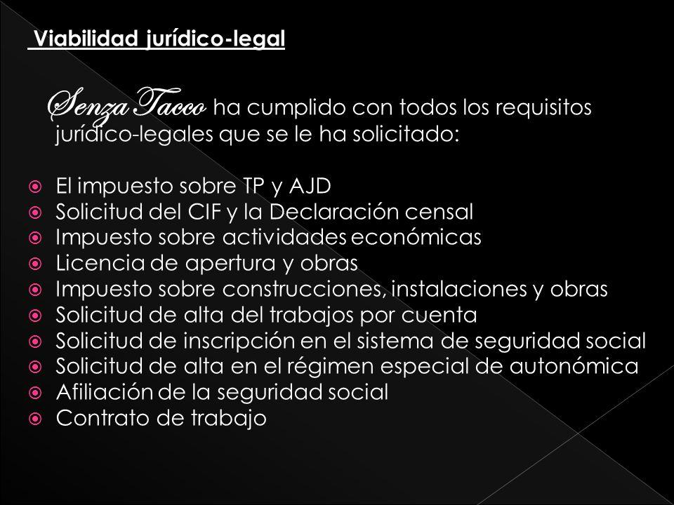 Viabilidad jurídico-legal