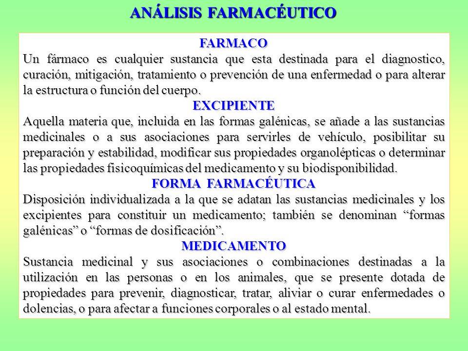 ANÁLISIS FARMACÉUTICO