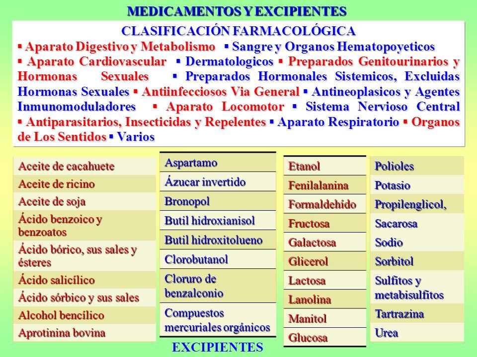 MEDICAMENTOS Y EXCIPIENTES CLASIFICACIÓN FARMACOLÓGICA