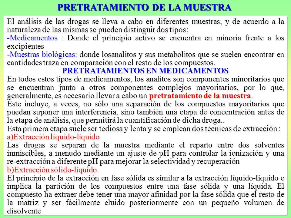 PRETRATAMIENTOS EN MEDICAMENTOS