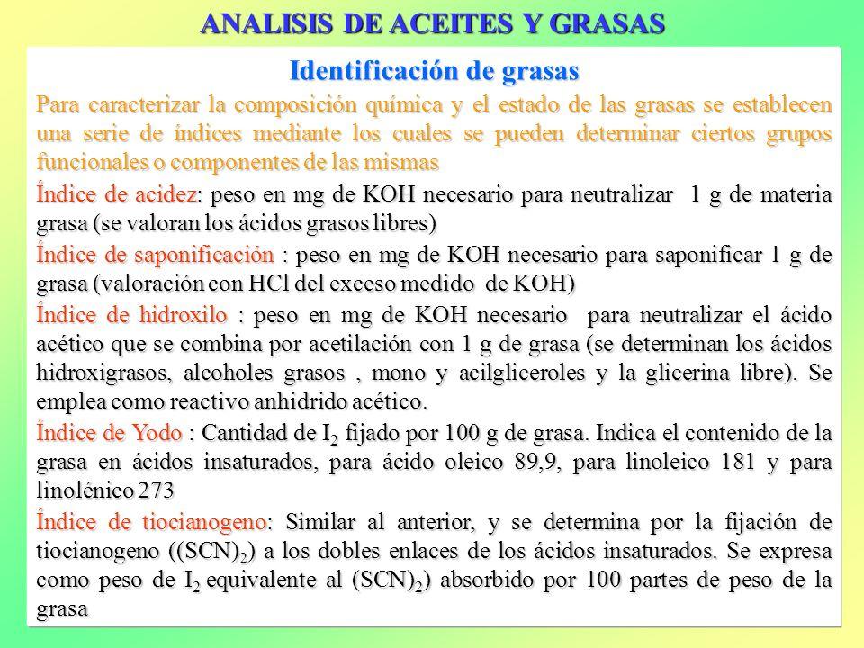 ANALISIS DE ACEITES Y GRASAS Identificación de grasas