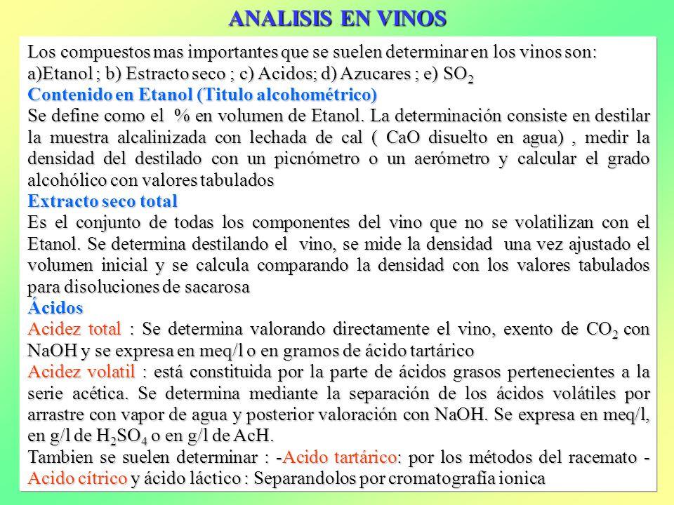 ANALISIS EN VINOS Los compuestos mas importantes que se suelen determinar en los vinos son: