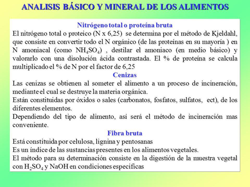 ANALISIS BÁSICO Y MINERAL DE LOS ALIMENTOS