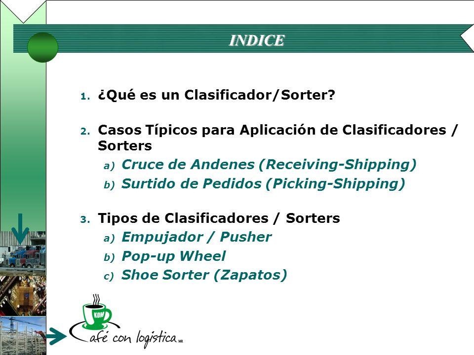 INDICE ¿Qué es un Clasificador/Sorter