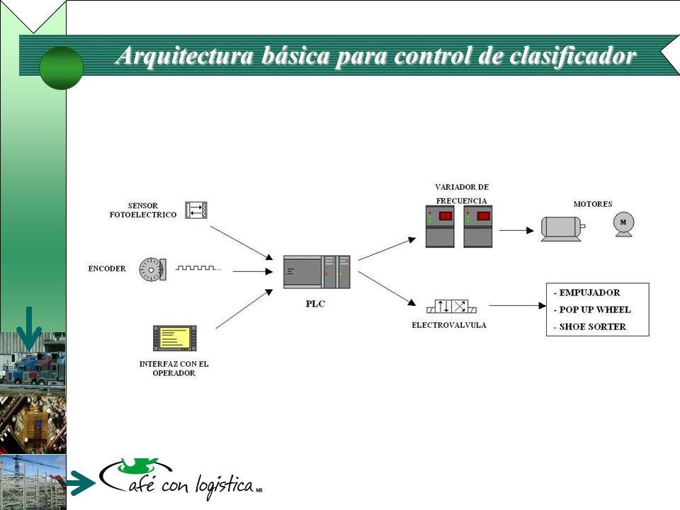 Arquitectura básica para control de clasificador