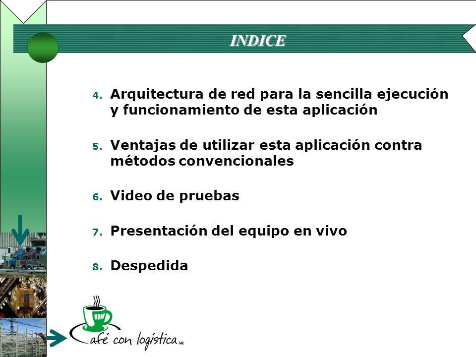 INDICE Arquitectura de red para la sencilla ejecución y funcionamiento de esta aplicación.