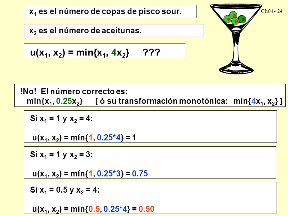 u(x1, x2) = min{x1, 4x2} x1 es el número de copas de pisco sour.
