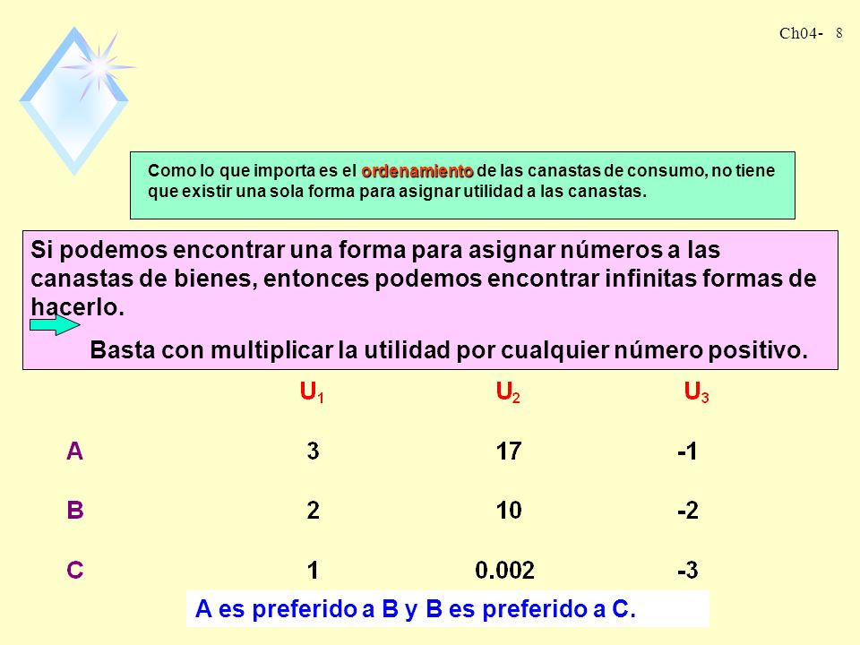Basta con multiplicar la utilidad por cualquier número positivo.
