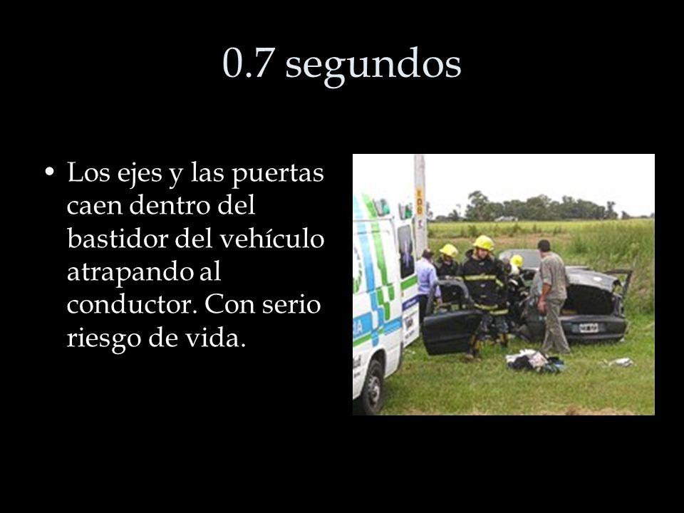 0.7 segundos Los ejes y las puertas caen dentro del bastidor del vehículo atrapando al conductor.