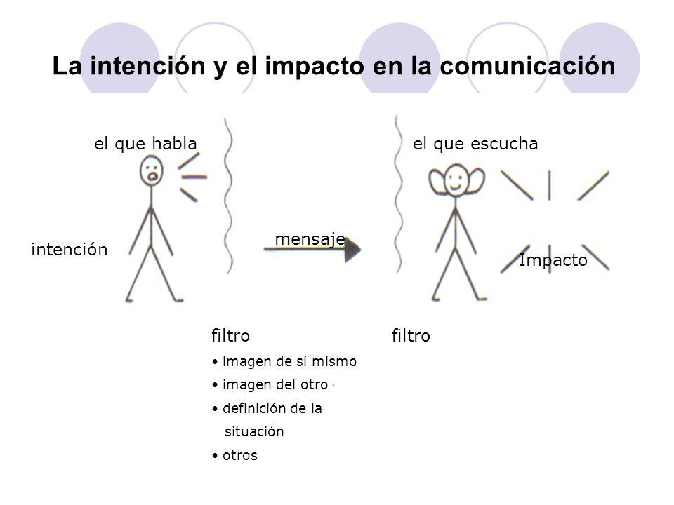 La intención y el impacto en la comunicación