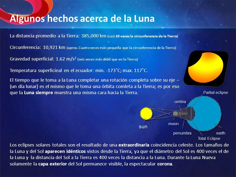 Algunos hechos acerca de la Luna