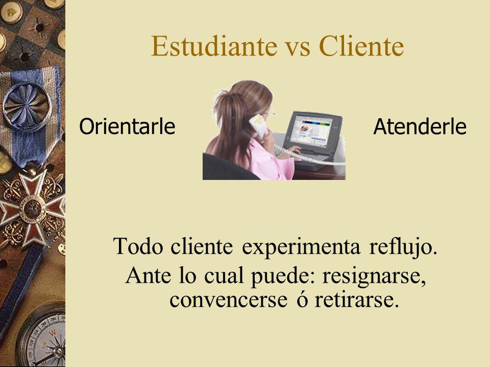 Estudiante vs Cliente Todo cliente experimenta reflujo.
