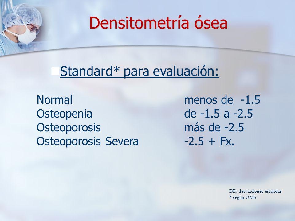 Densitometría ósea Standard* para evaluación: