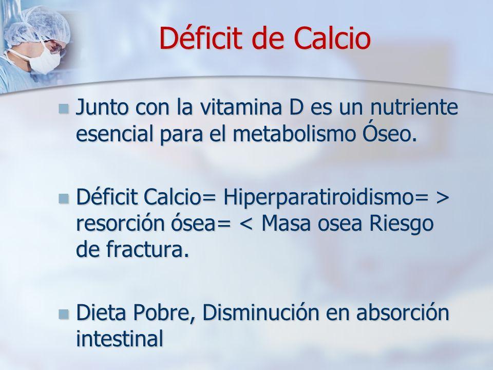 Déficit de Calcio Junto con la vitamina D es un nutriente esencial para el metabolismo Óseo.
