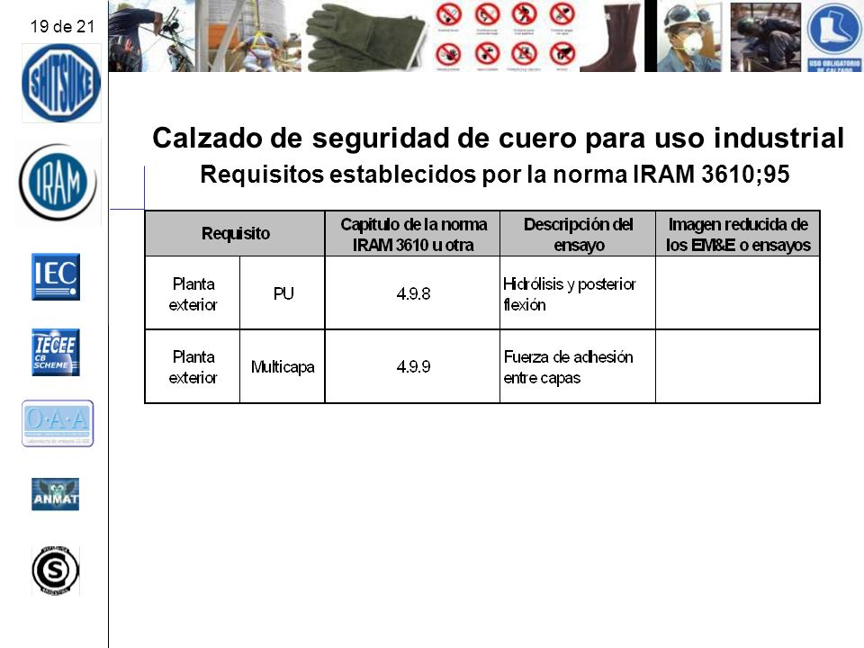 Calzado de seguridad de cuero para uso industrial