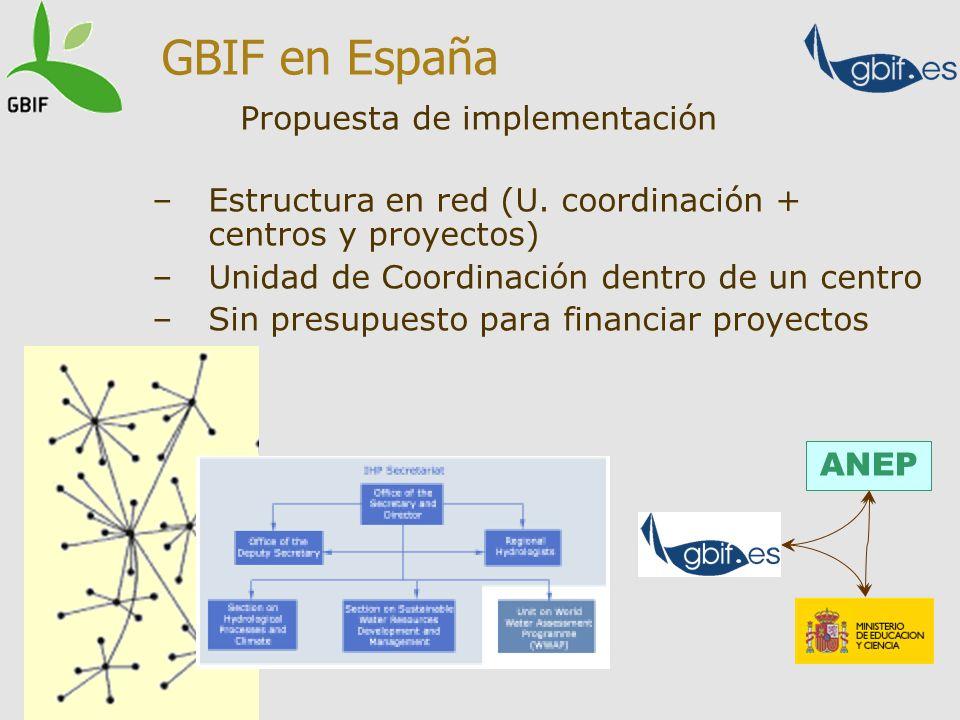 GBIF en España Propuesta de implementación