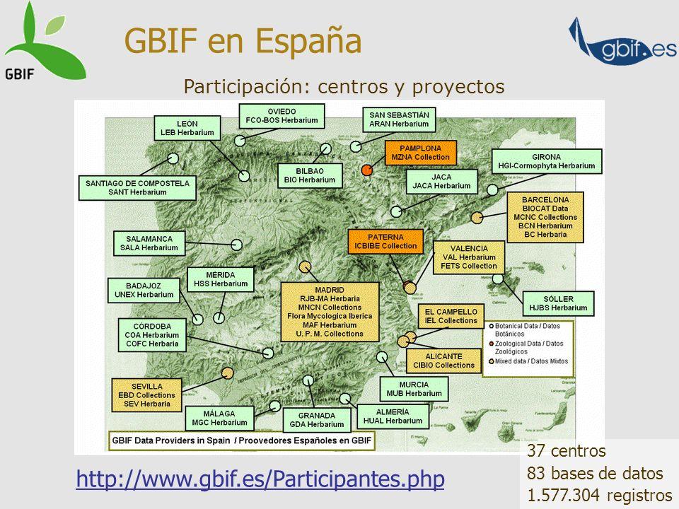 GBIF en España http://www.gbif.es/Participantes.php