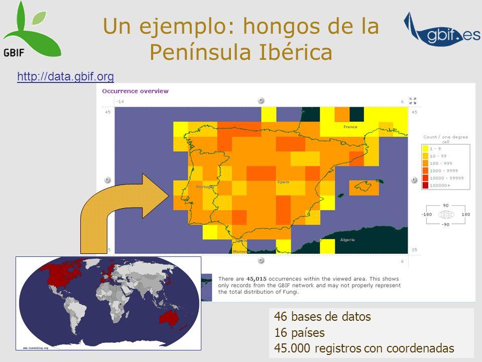 Un ejemplo: hongos de la Península Ibérica