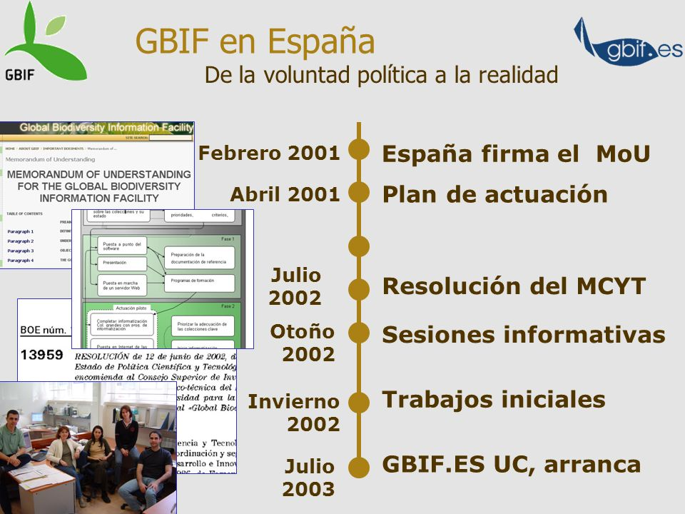 GBIF en España De la voluntad política a la realidad