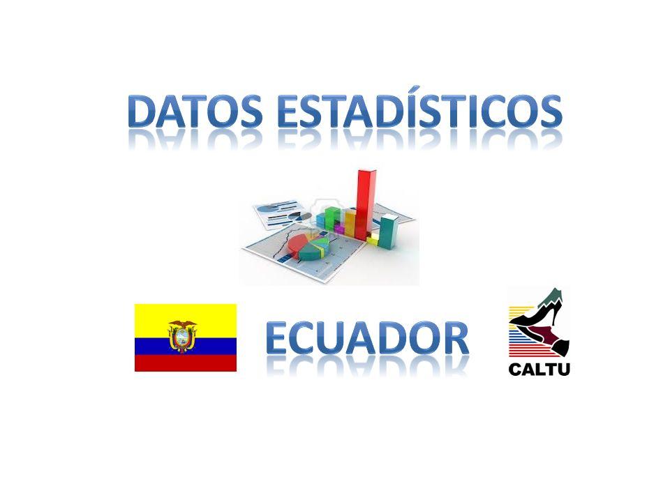 Datos estadísticos Ecuador