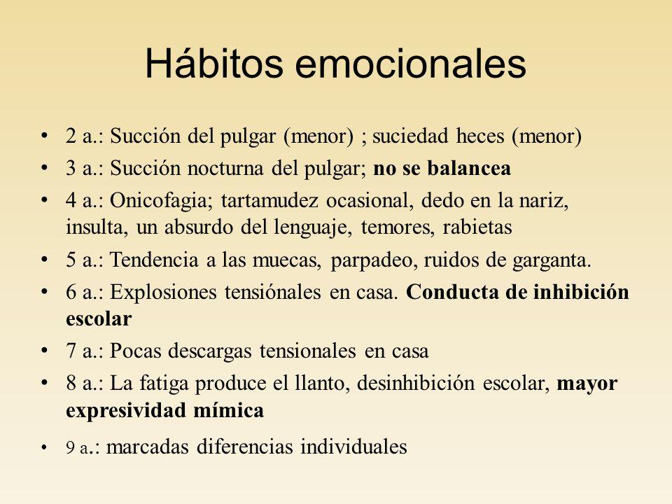 Hábitos emocionales 2 a.: Succión del pulgar (menor) ; suciedad heces (menor) 3 a.: Succión nocturna del pulgar; no se balancea.