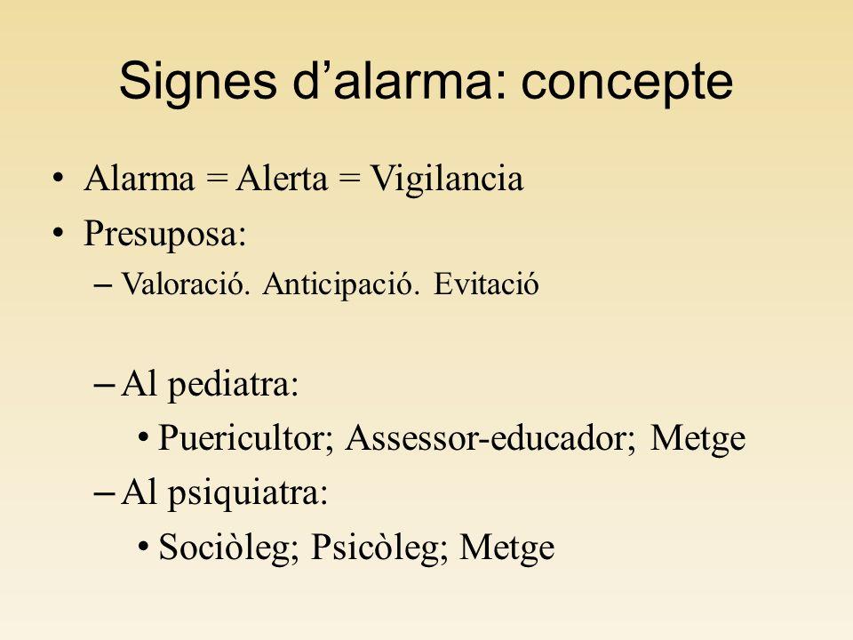 Signes d'alarma: concepte