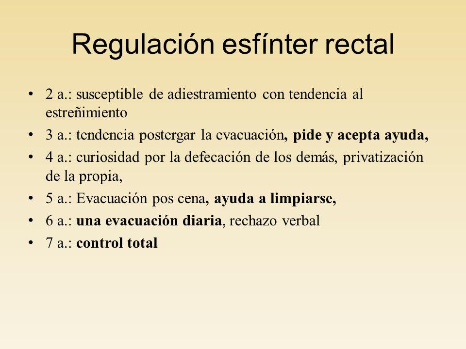 Regulación esfínter rectal
