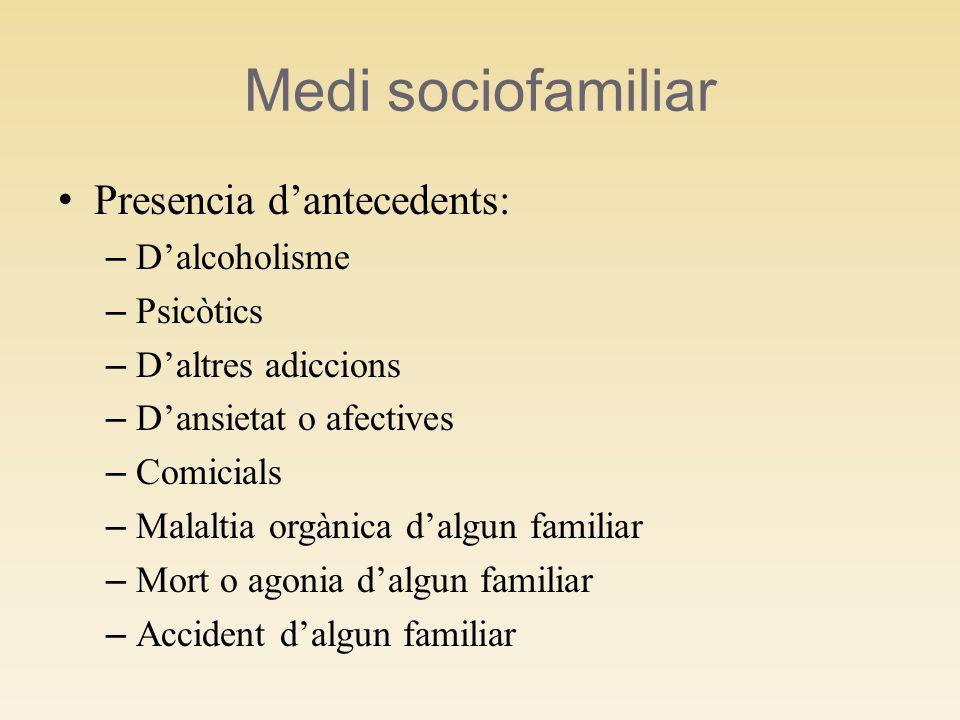 Medi sociofamiliar Presencia d'antecedents: D'alcoholisme Psicòtics