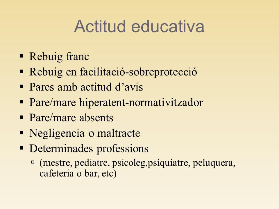 Actitud educativa Rebuig franc Rebuig en facilitació-sobreprotecció