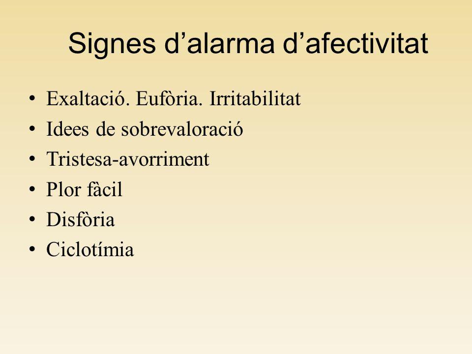 Signes d'alarma d'afectivitat