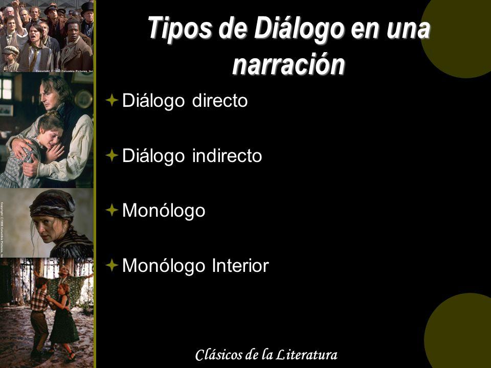 Tipos de Diálogo en una narración