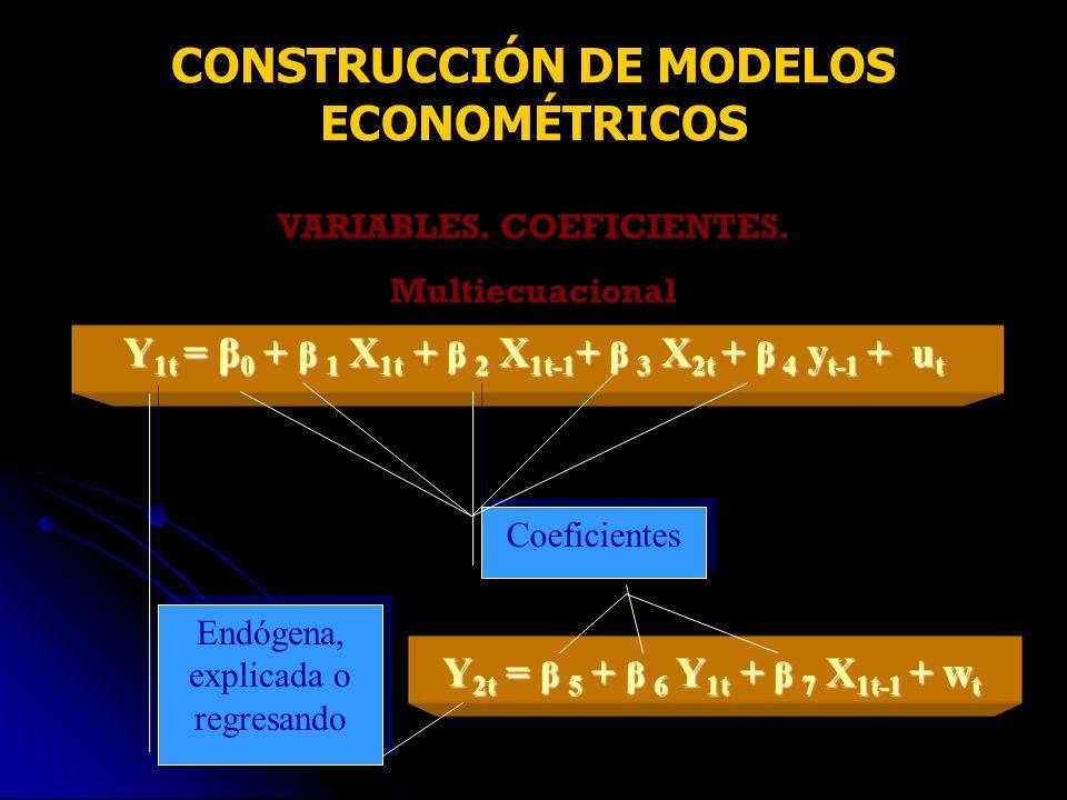 CONSTRUCCIÓN DE MODELOS ECONOMÉTRICOS VARIABLES. COEFICIENTES.