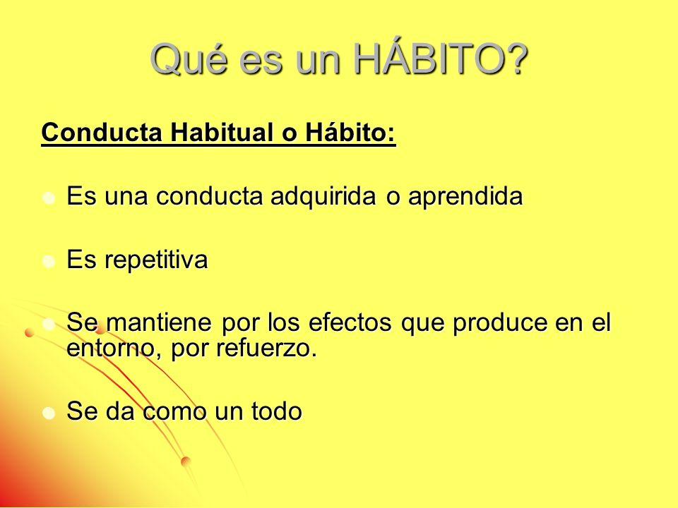 Qué es un HÁBITO Conducta Habitual o Hábito: