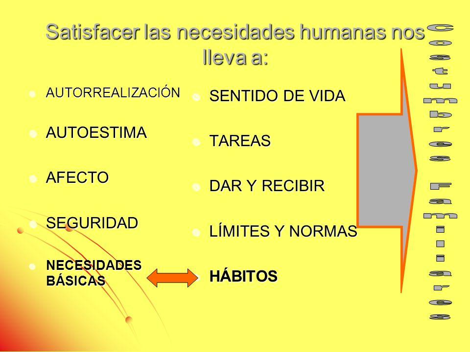 Satisfacer las necesidades humanas nos lleva a: