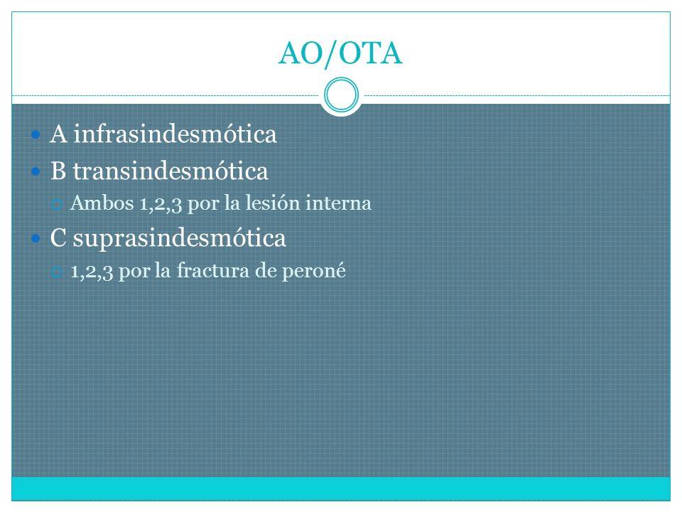AO/OTA A infrasindesmótica B transindesmótica C suprasindesmótica