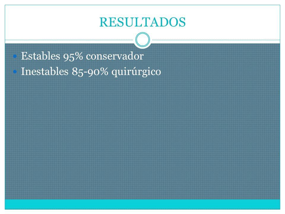 RESULTADOS Estables 95% conservador Inestables 85-90% quirúrgico