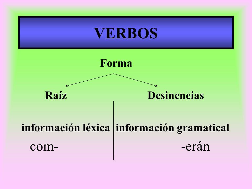 VERBOS Forma Raíz Desinencias