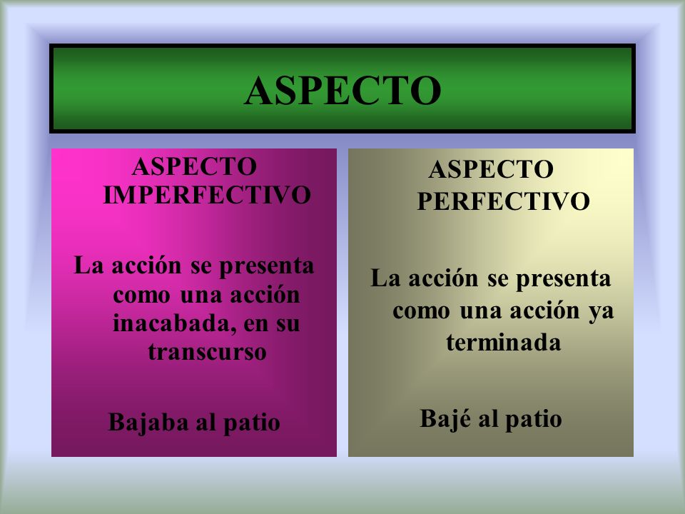 ASPECTO ASPECTO IMPERFECTIVO